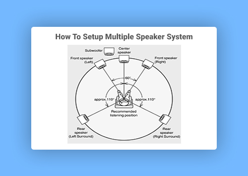 How To Setup Multiple Speaker System